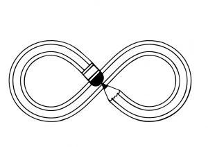 Infinite Pencil